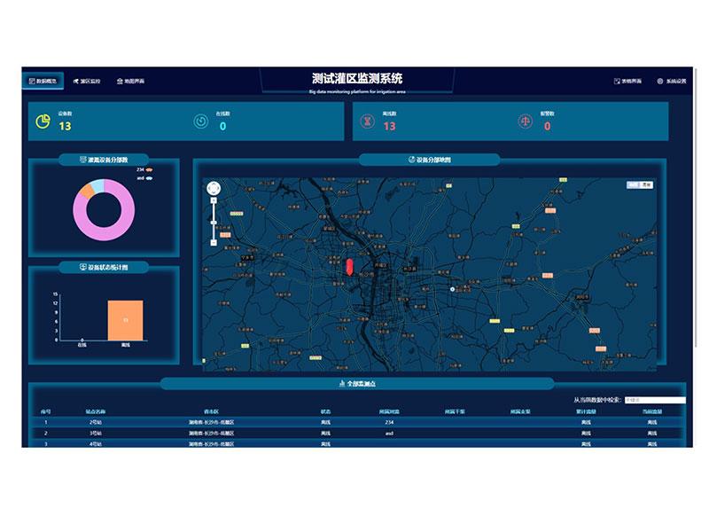 生态流量监测系统解决方案